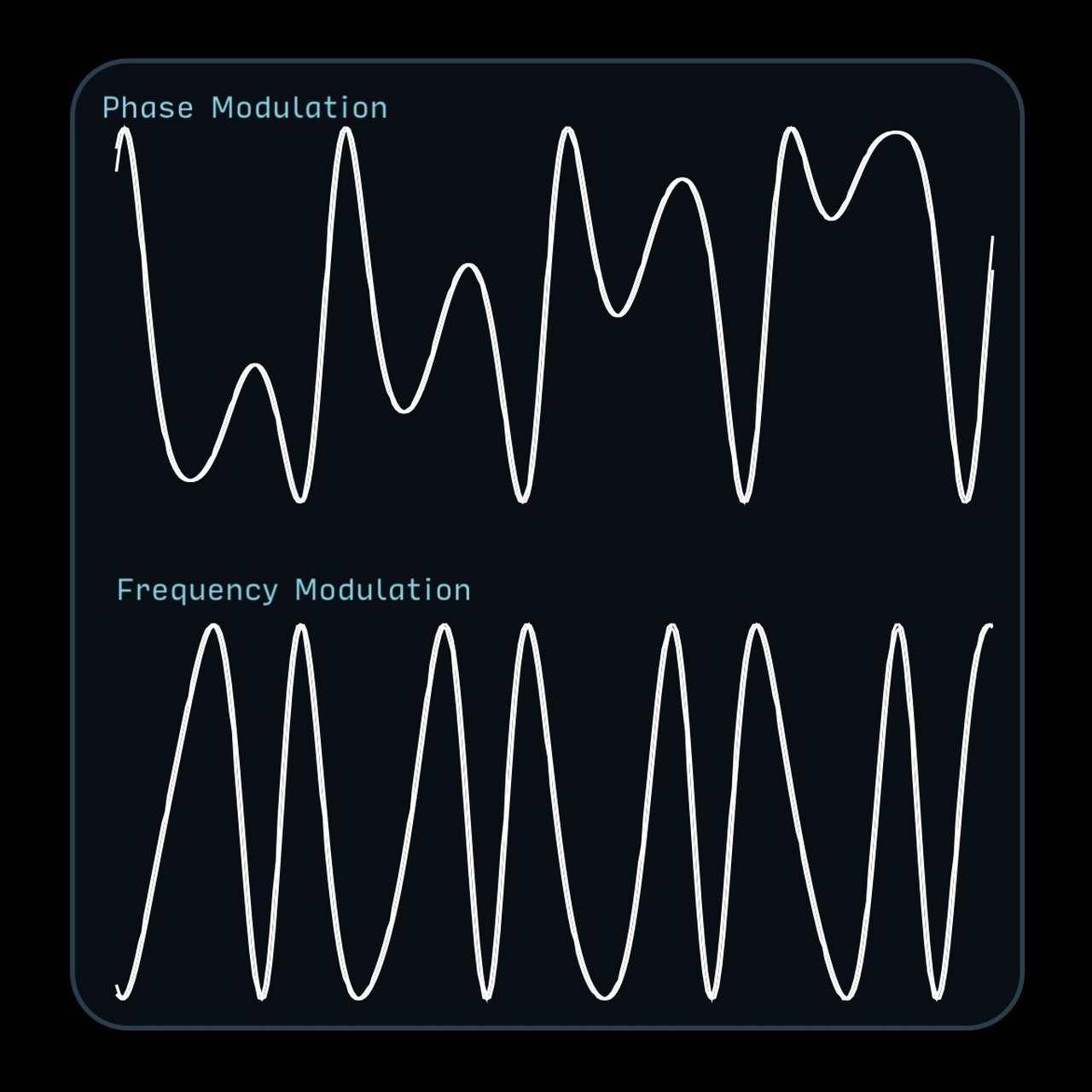 PMvsFM