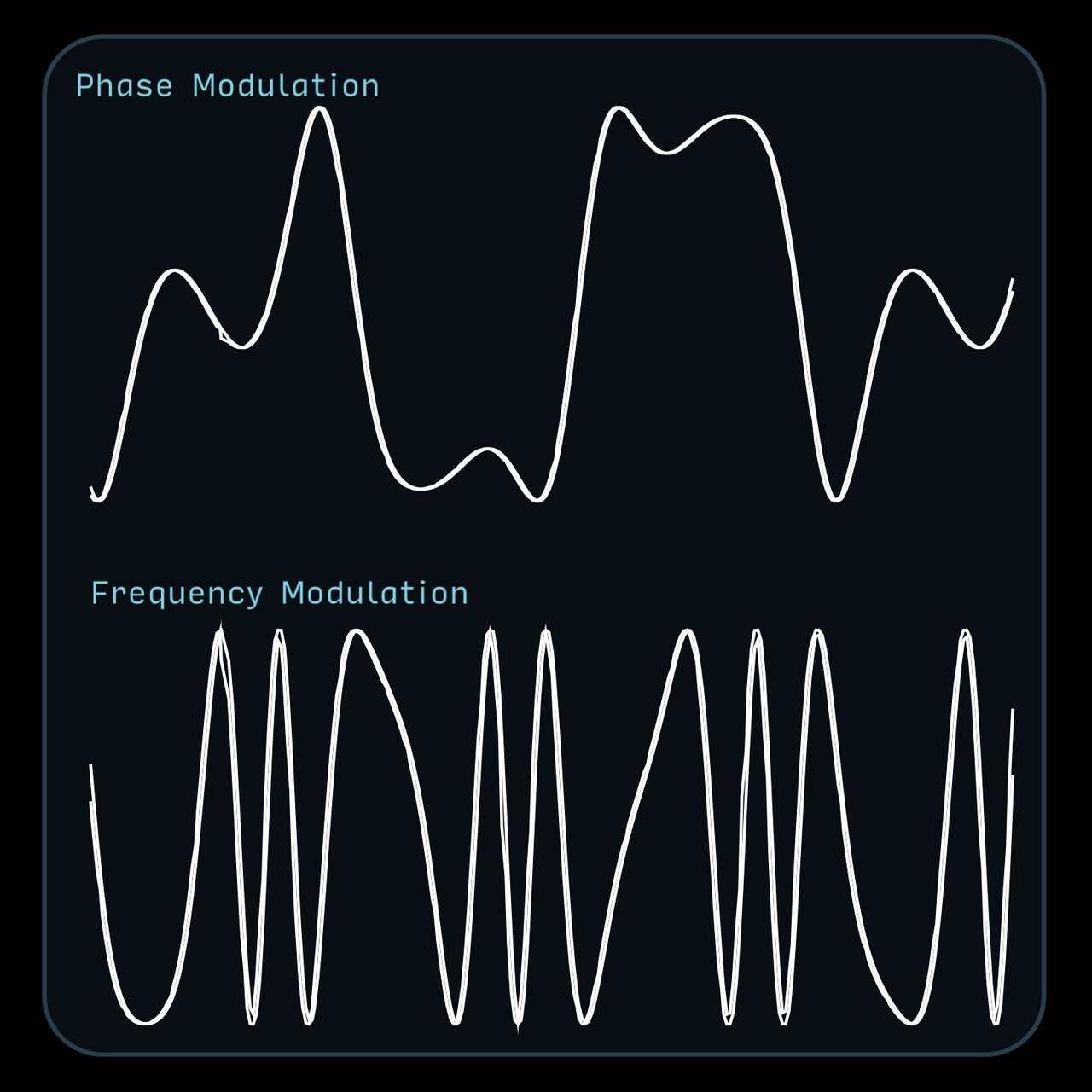 phase-modulation